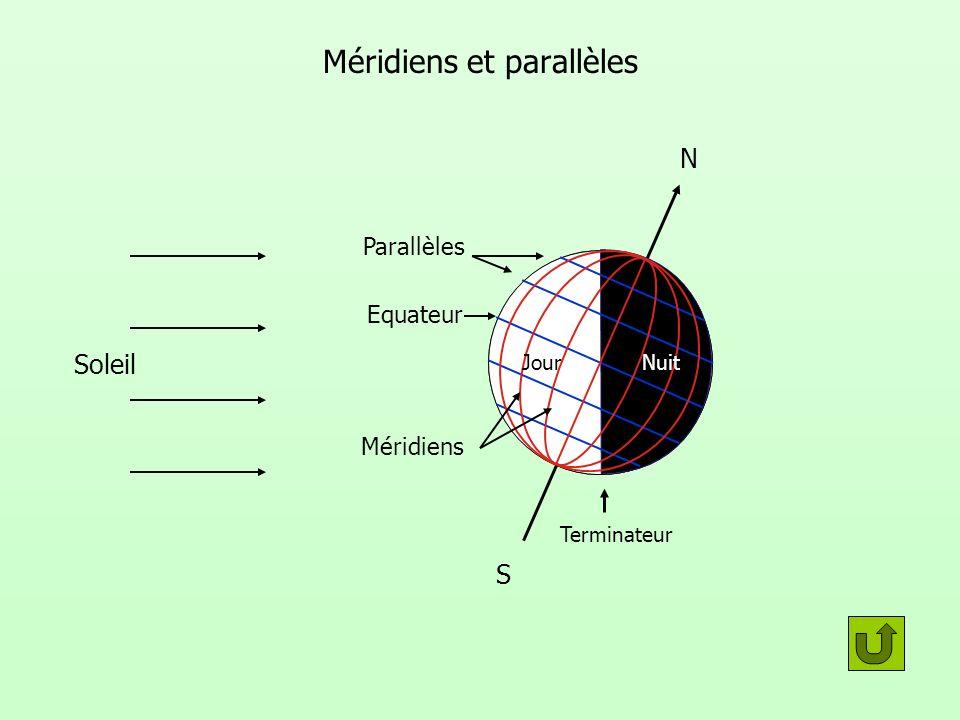 Méridiens et parallèles
