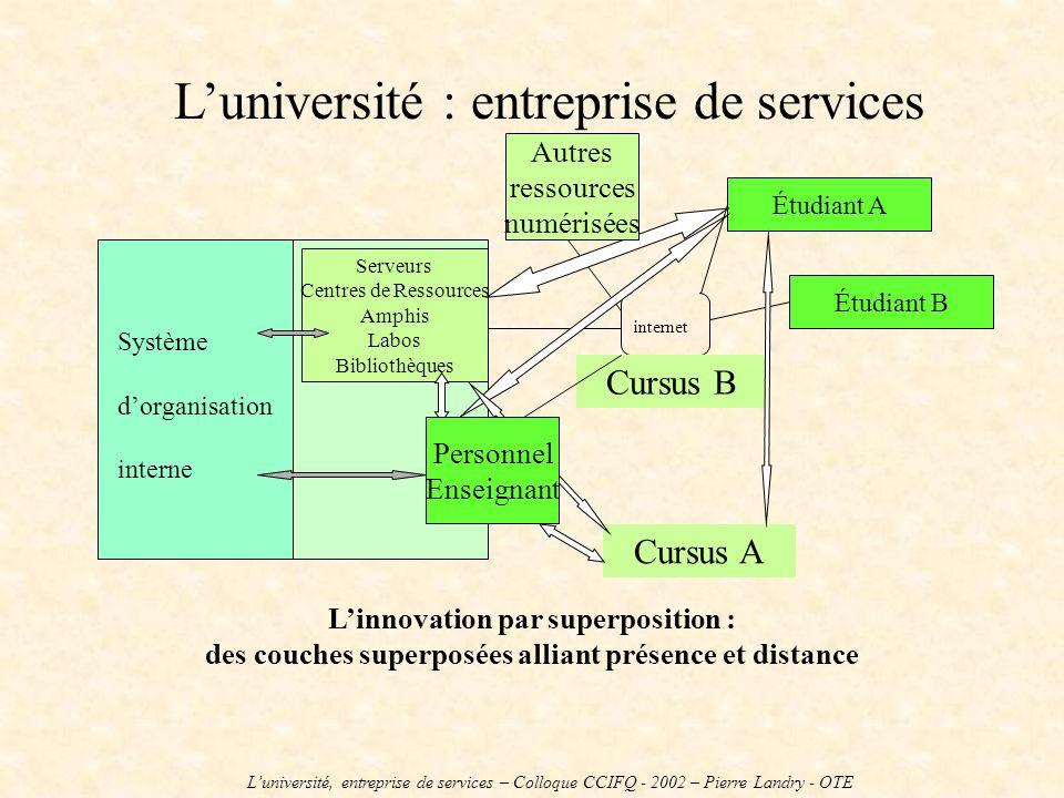 L'université : entreprise de services