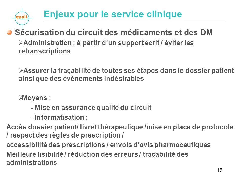 Enjeux pour le service clinique