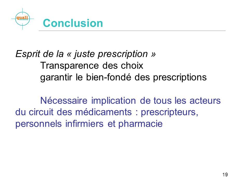 Conclusion Esprit de la « juste prescription » Transparence des choix