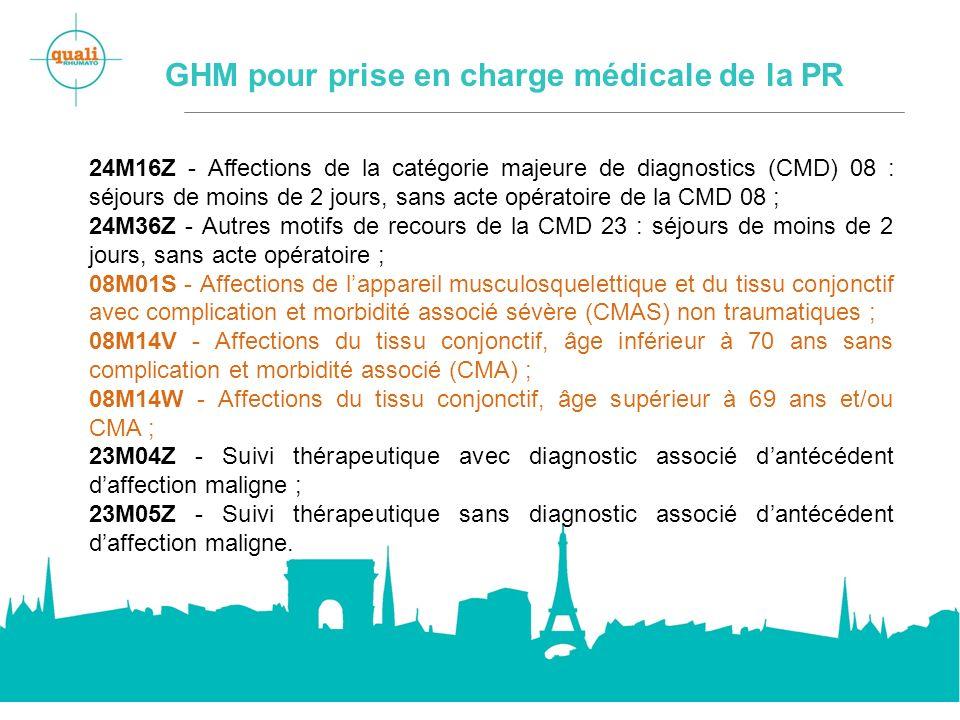 GHM pour prise en charge médicale de la PR