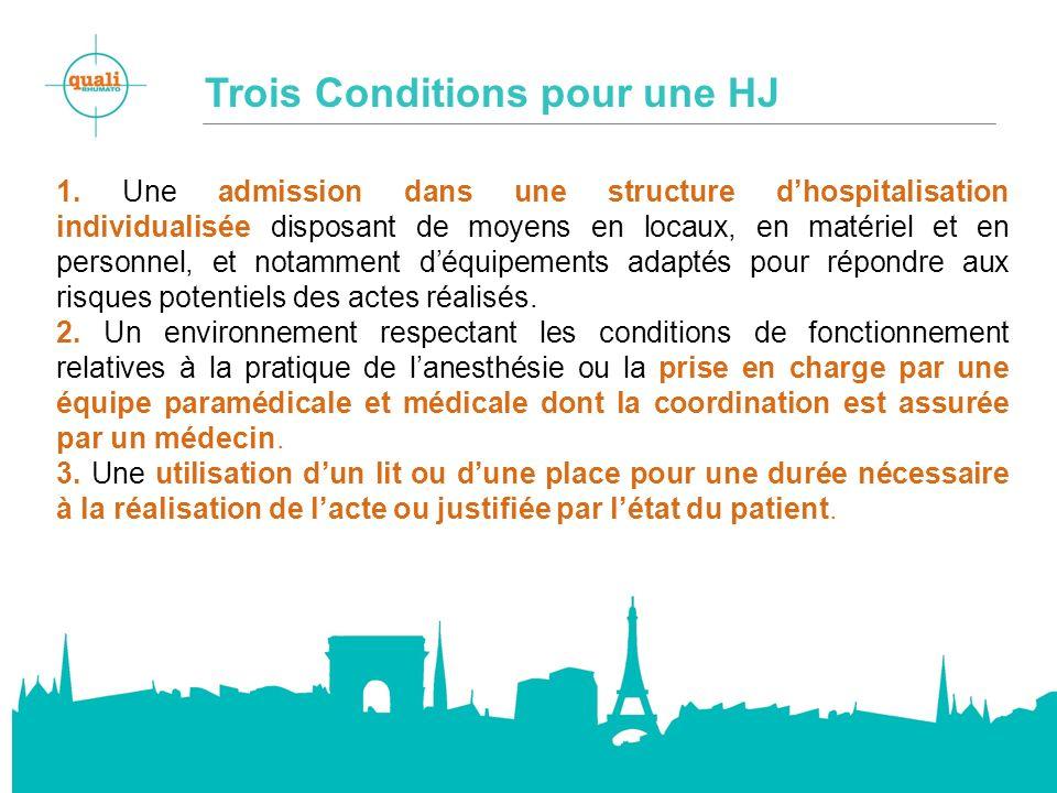 Trois Conditions pour une HJ