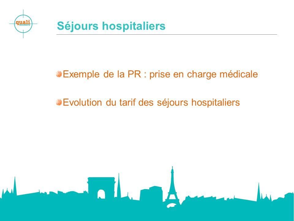 Séjours hospitaliers Exemple de la PR : prise en charge médicale