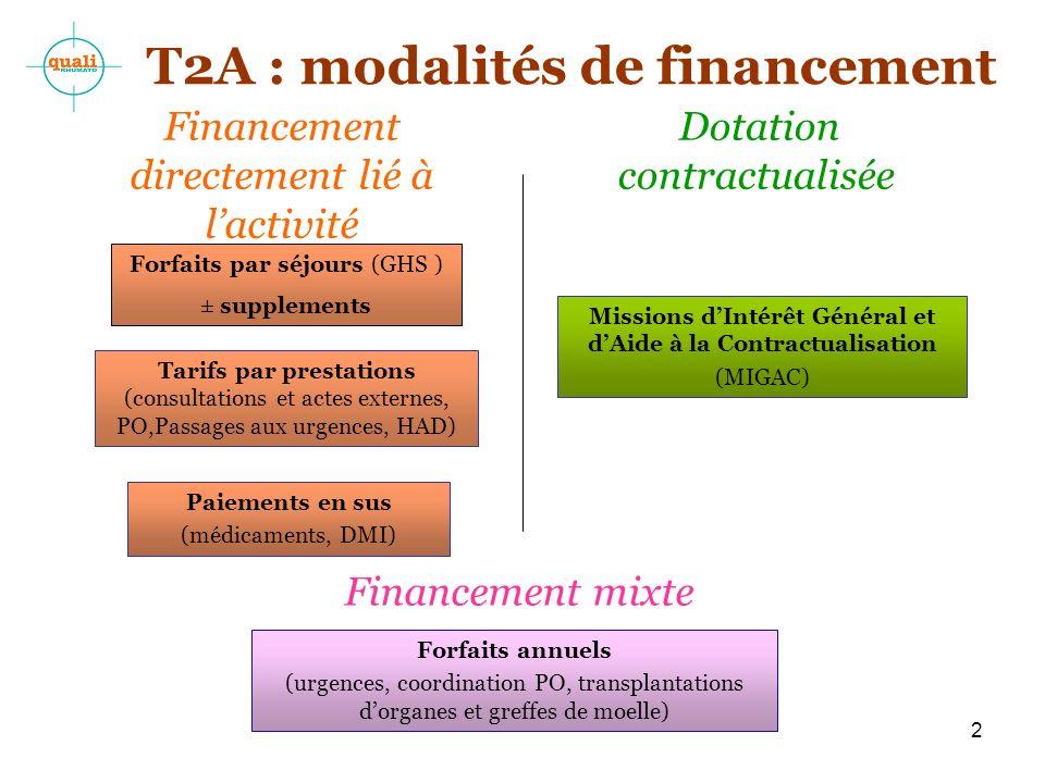 T2A : modalités de financement