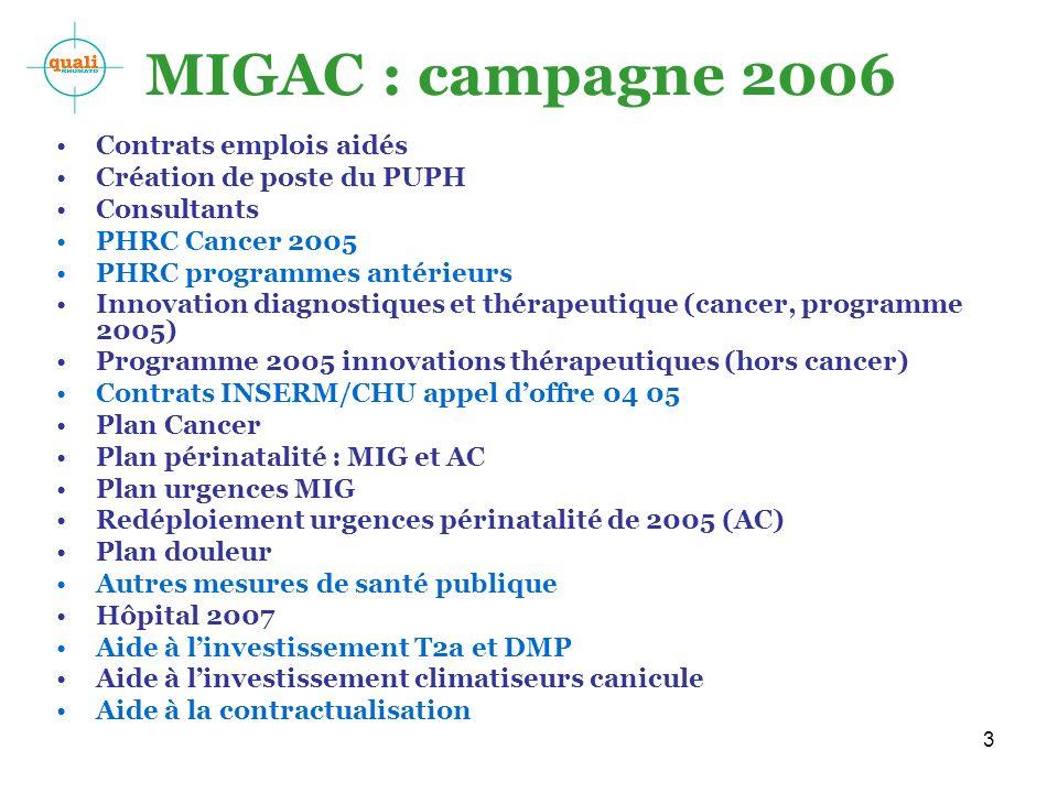 MIGAC : campagne 2006 Contrats emplois aidés Création de poste du PUPH