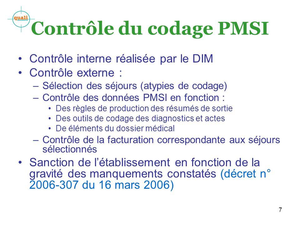 Contrôle du codage PMSI