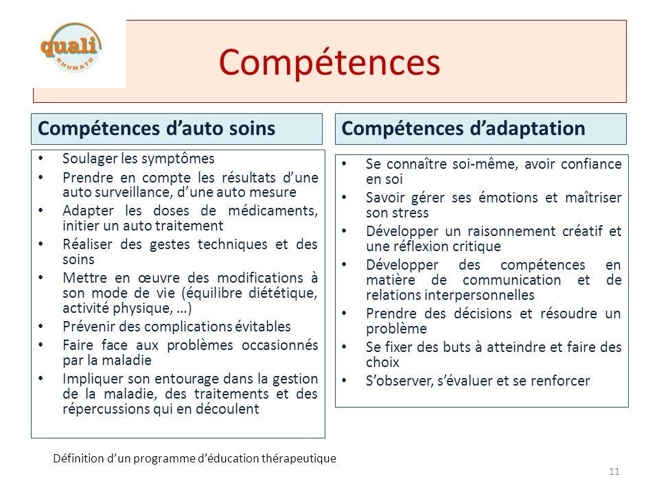 Compétences Compétences d'auto soins Compétences d'adaptation