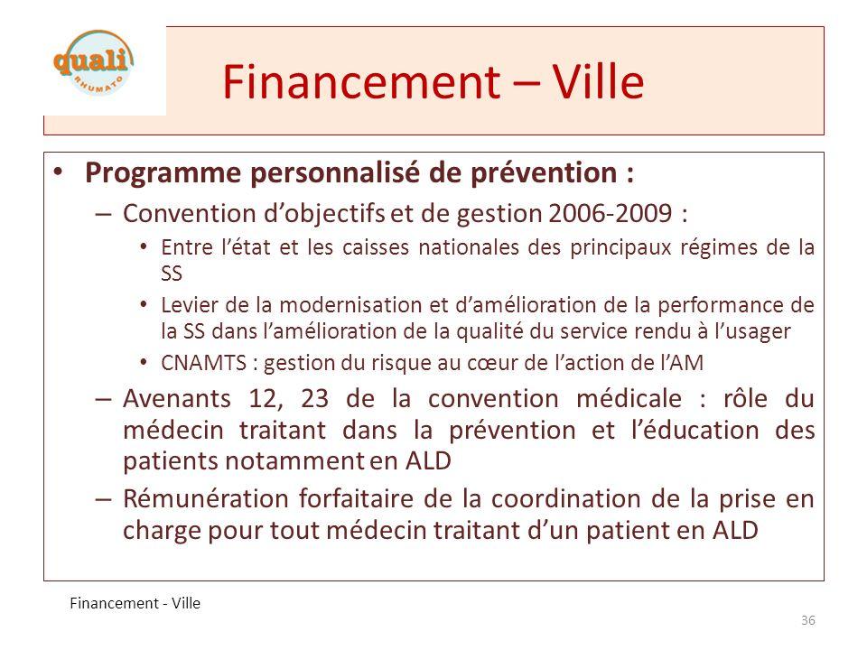 Financement – Ville Programme personnalisé de prévention :