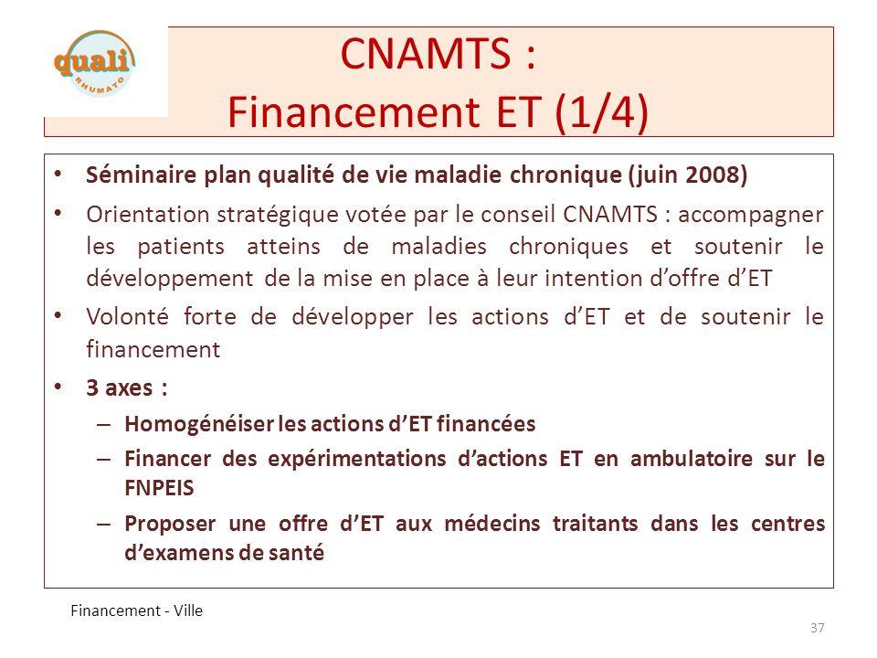 CNAMTS : Financement ET (1/4)