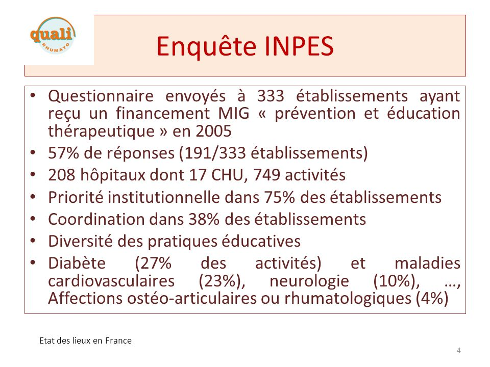 Enquête INPES Questionnaire envoyés à 333 établissements ayant reçu un financement MIG « prévention et éducation thérapeutique » en 2005.