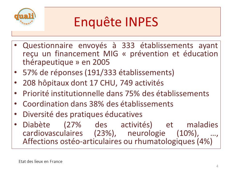 Enquête INPESQuestionnaire envoyés à 333 établissements ayant reçu un financement MIG « prévention et éducation thérapeutique » en 2005.