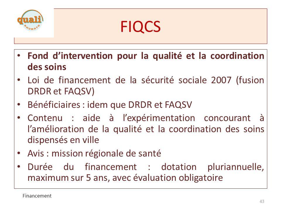 FIQCS Fond d'intervention pour la qualité et la coordination des soins