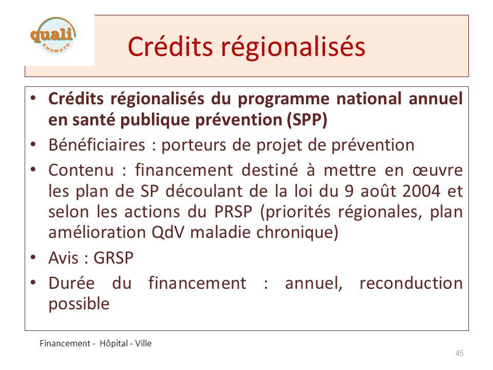 Crédits régionalisés Crédits régionalisés du programme national annuel en santé publique prévention (SPP)