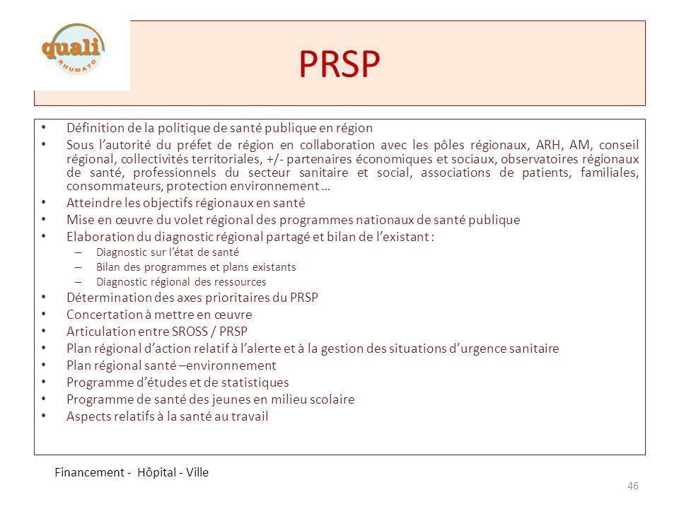 PRSP Définition de la politique de santé publique en région