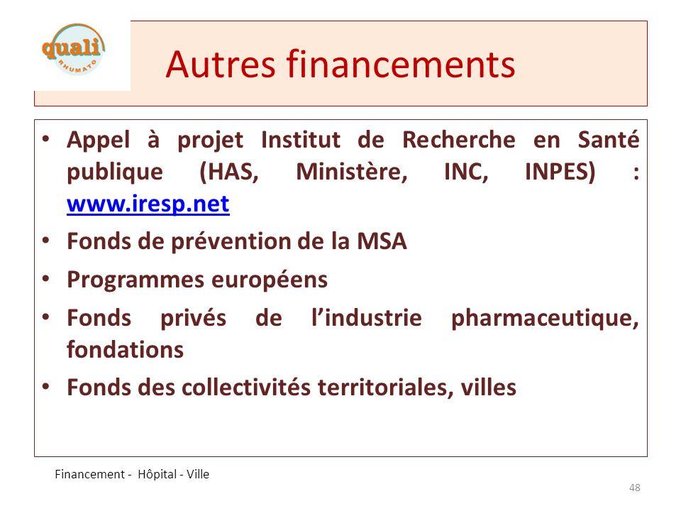 Autres financementsAppel à projet Institut de Recherche en Santé publique (HAS, Ministère, INC, INPES) : www.iresp.net.