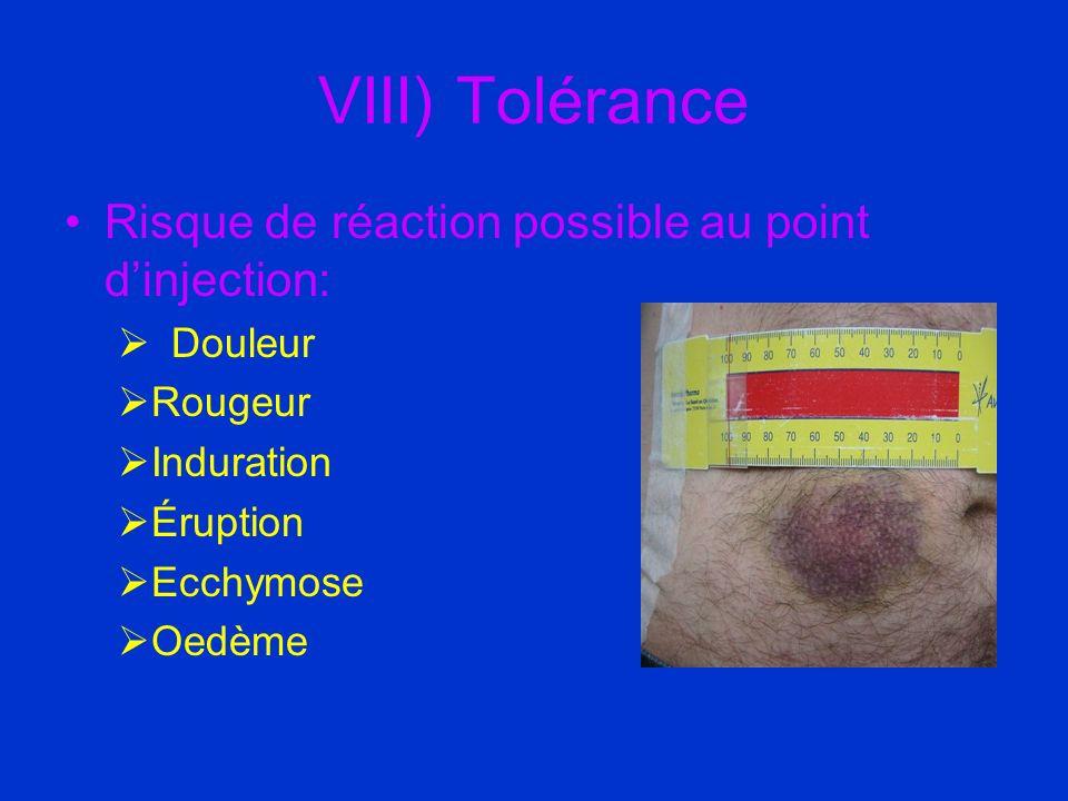 VIII) Tolérance Risque de réaction possible au point d'injection: