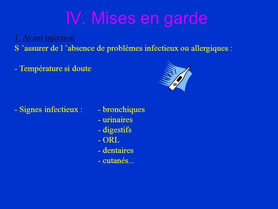 IV. Mises en garde 1. Avant injection