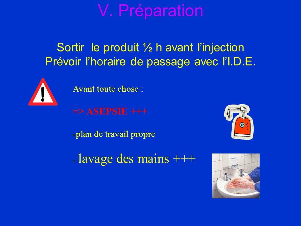 V. Préparation Sortir le produit ½ h avant l'injection Prévoir l'horaire de passage avec l'I.D.E.