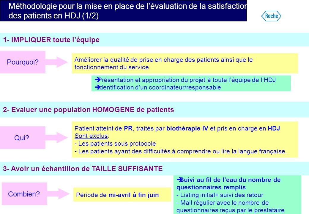 Méthodologie pour la mise en place de l'évaluation de la satisfaction des patients en HDJ (1/2)