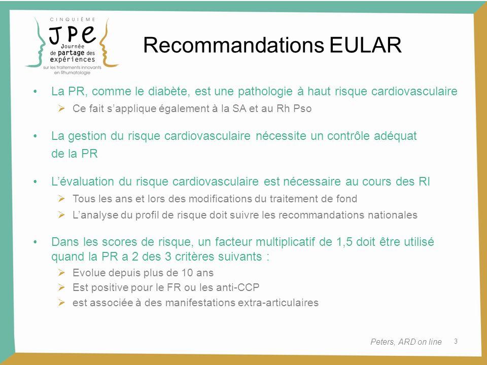 Recommandations EULAR