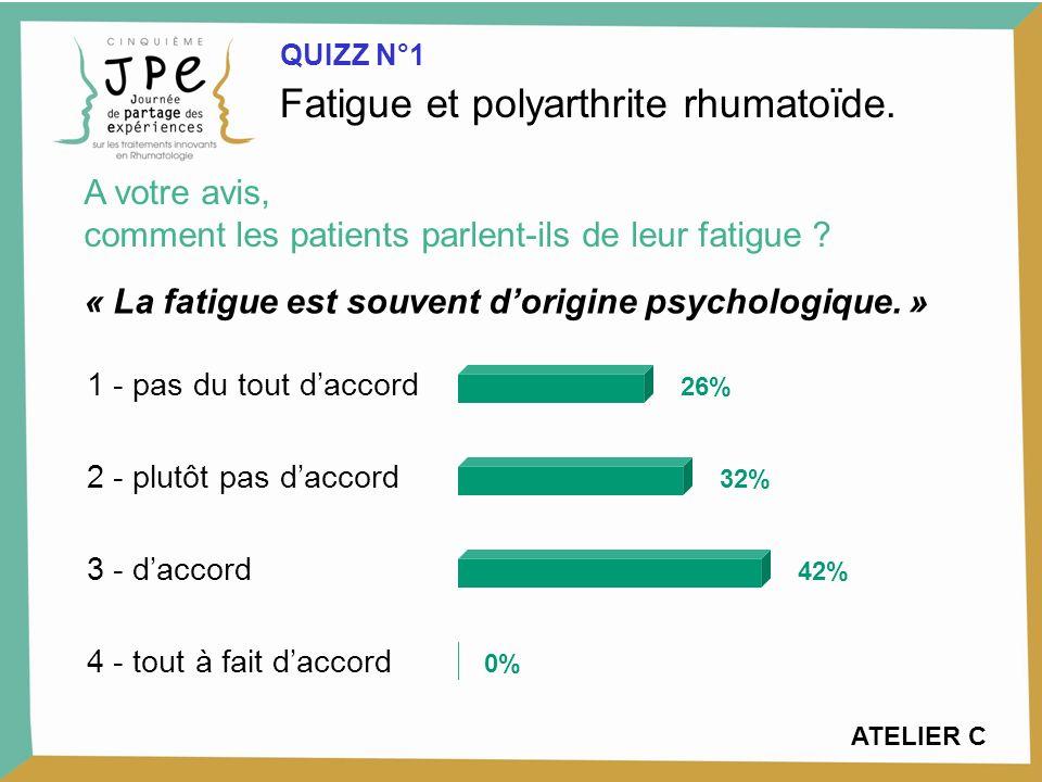 « La fatigue est souvent d'origine psychologique. »