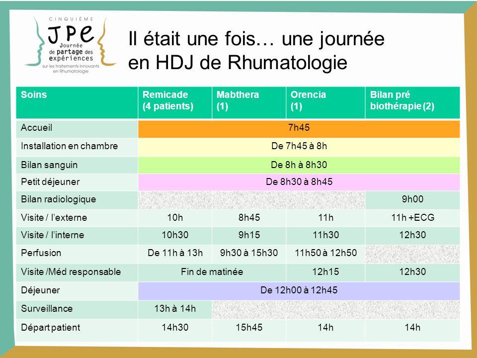Il était une fois… une journée en HDJ de Rhumatologie