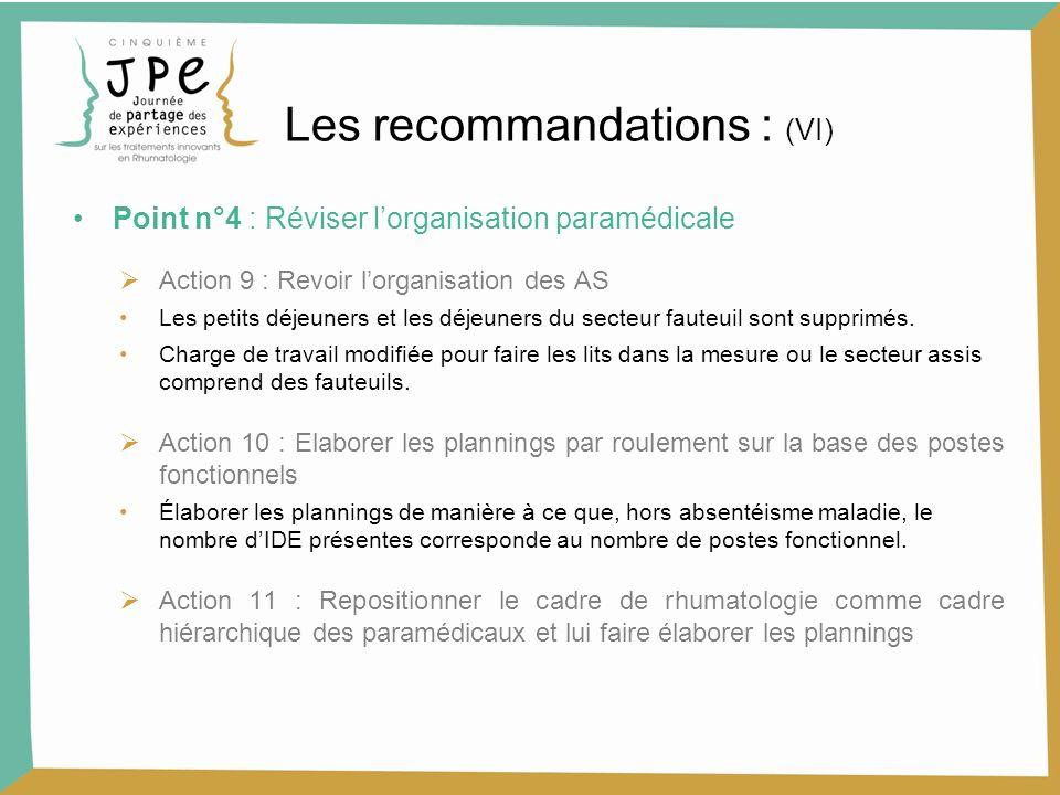 Les recommandations : (VI)