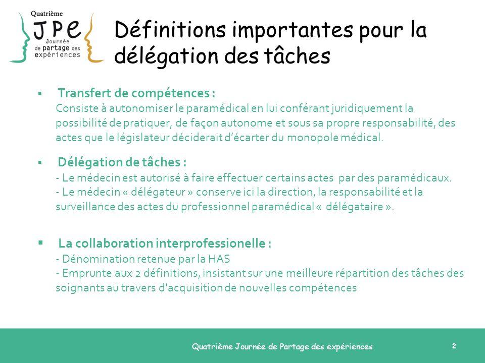 Définitions importantes pour la délégation des tâches