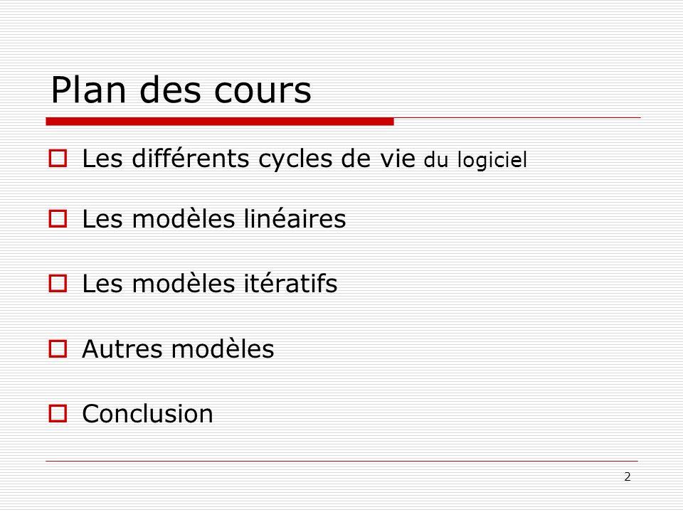 Plan des cours Les différents cycles de vie du logiciel