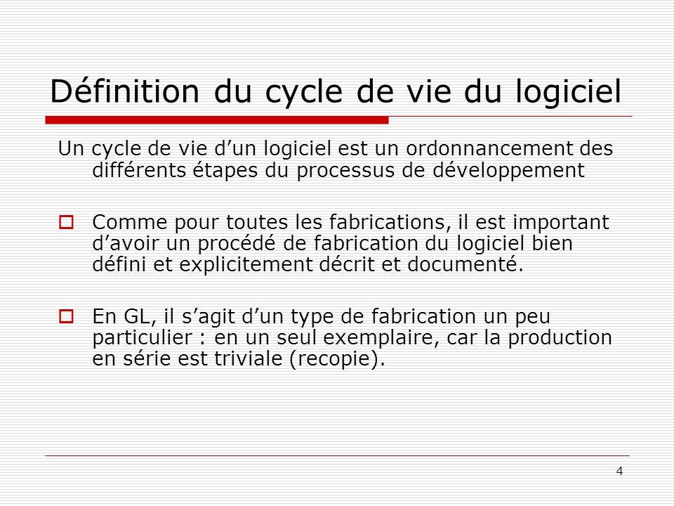 Définition du cycle de vie du logiciel
