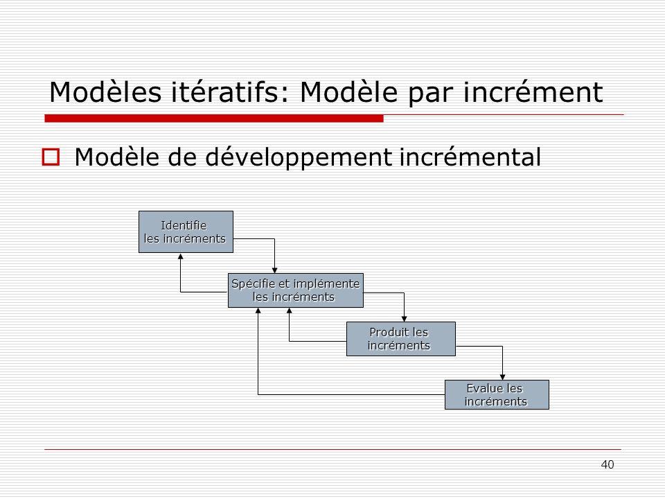 Modèles itératifs: Modèle par incrément