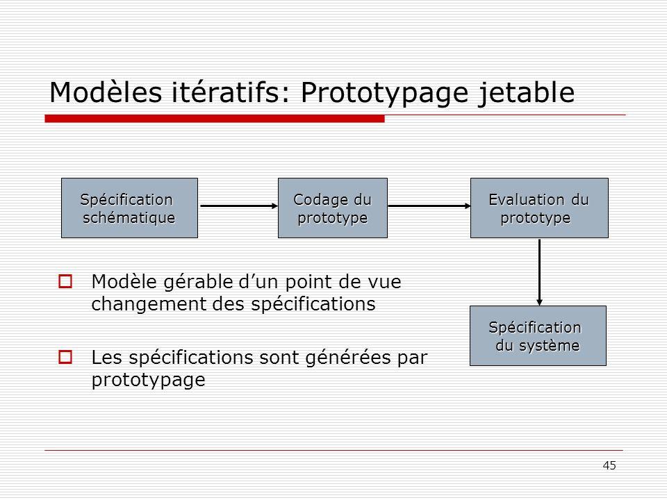 Modèles itératifs: Prototypage jetable