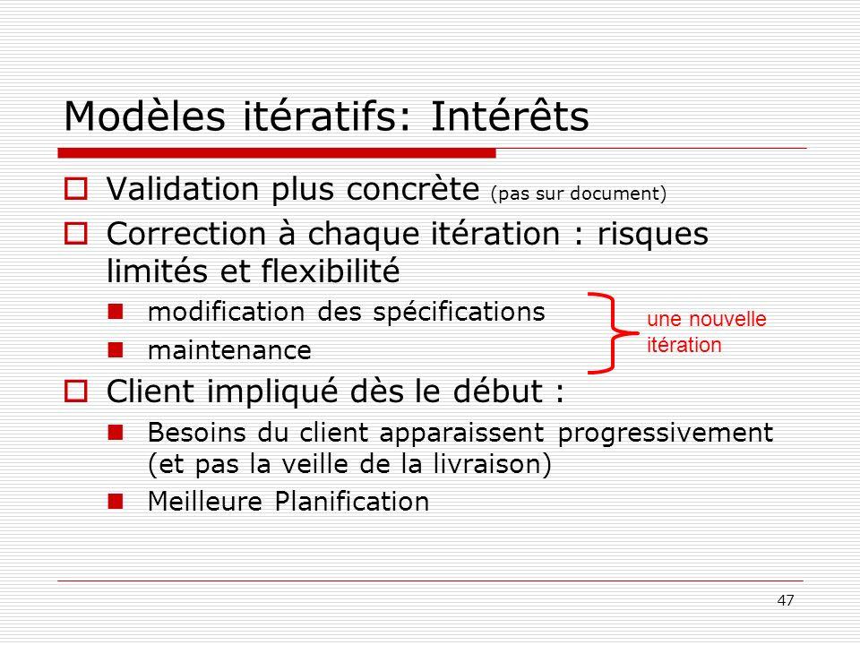 Modèles itératifs: Intérêts