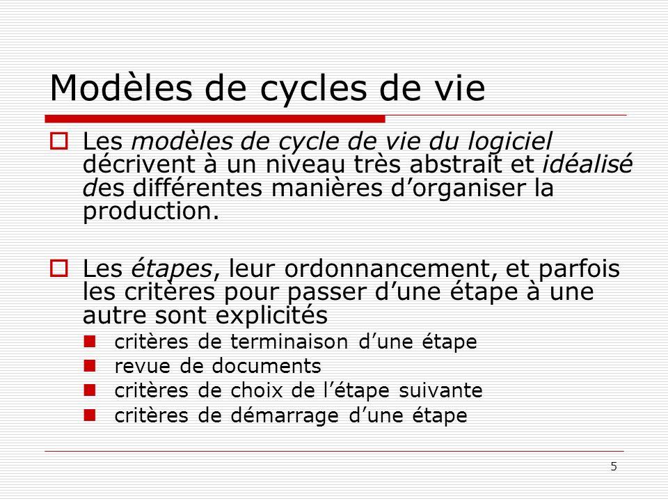Modèles de cycles de vie