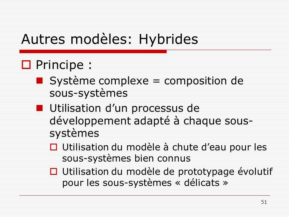 Autres modèles: Hybrides
