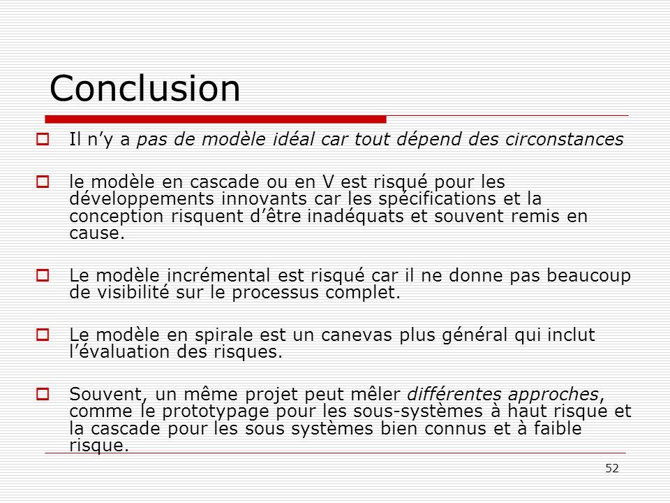 Conclusion Il n'y a pas de modèle idéal car tout dépend des circonstances.