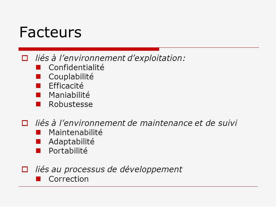 Facteurs liés à l'environnement d'exploitation: