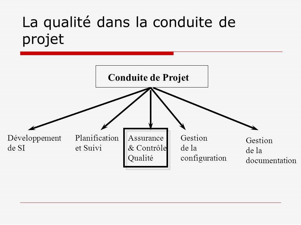 La qualité dans la conduite de projet