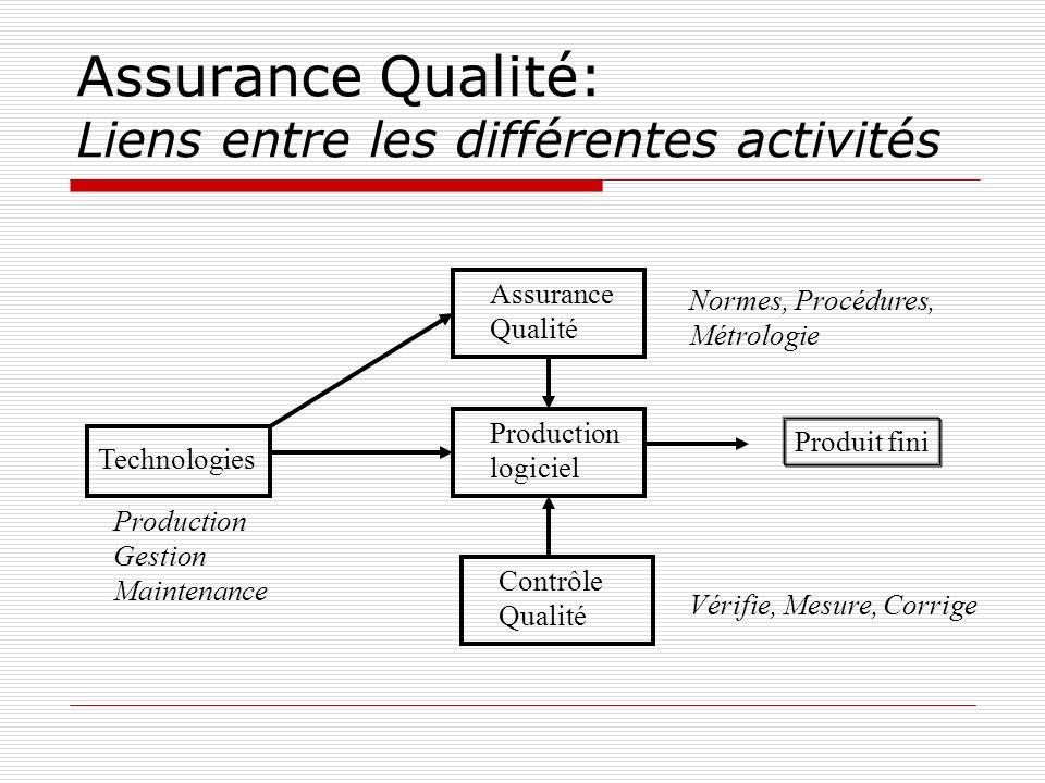 Assurance Qualité: Liens entre les différentes activités