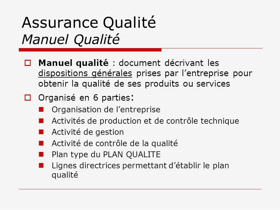 Assurance Qualité Manuel Qualité