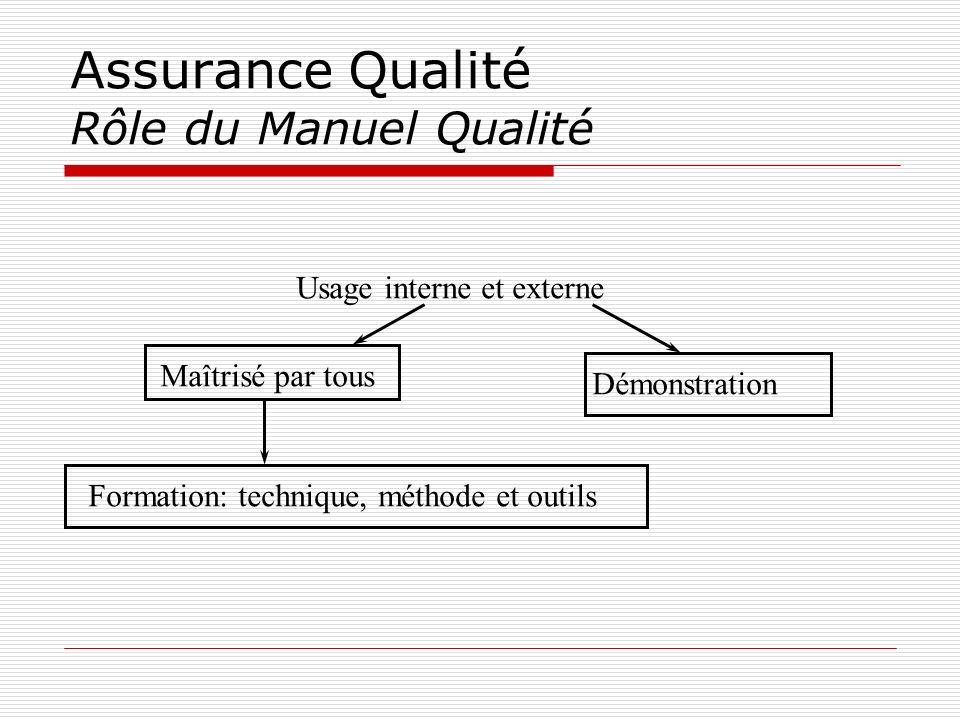 Assurance Qualité Rôle du Manuel Qualité