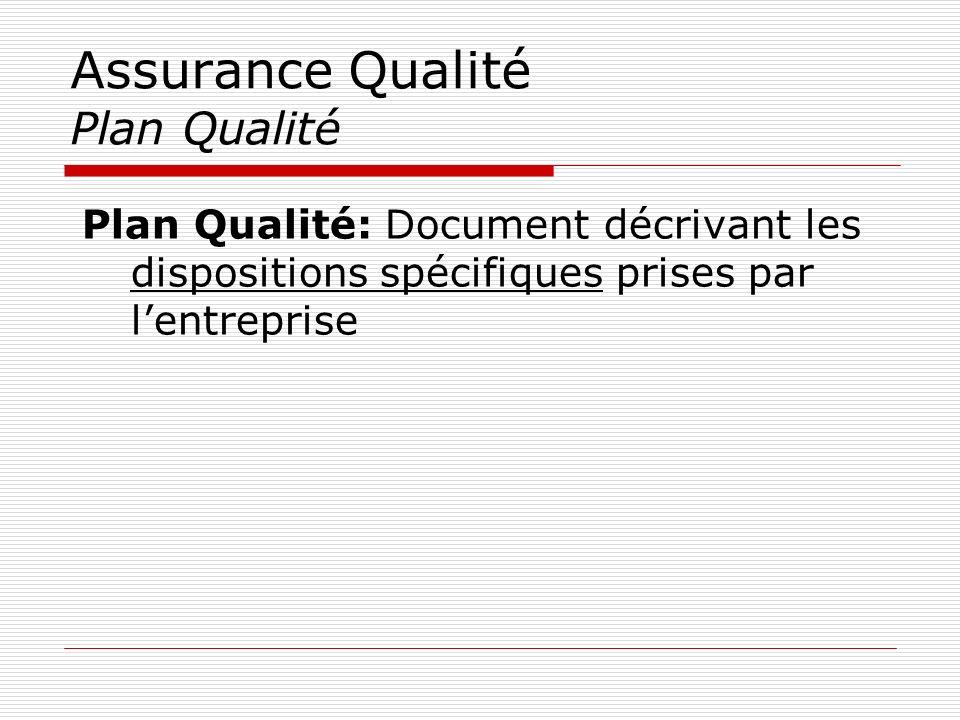 Assurance Qualité Plan Qualité