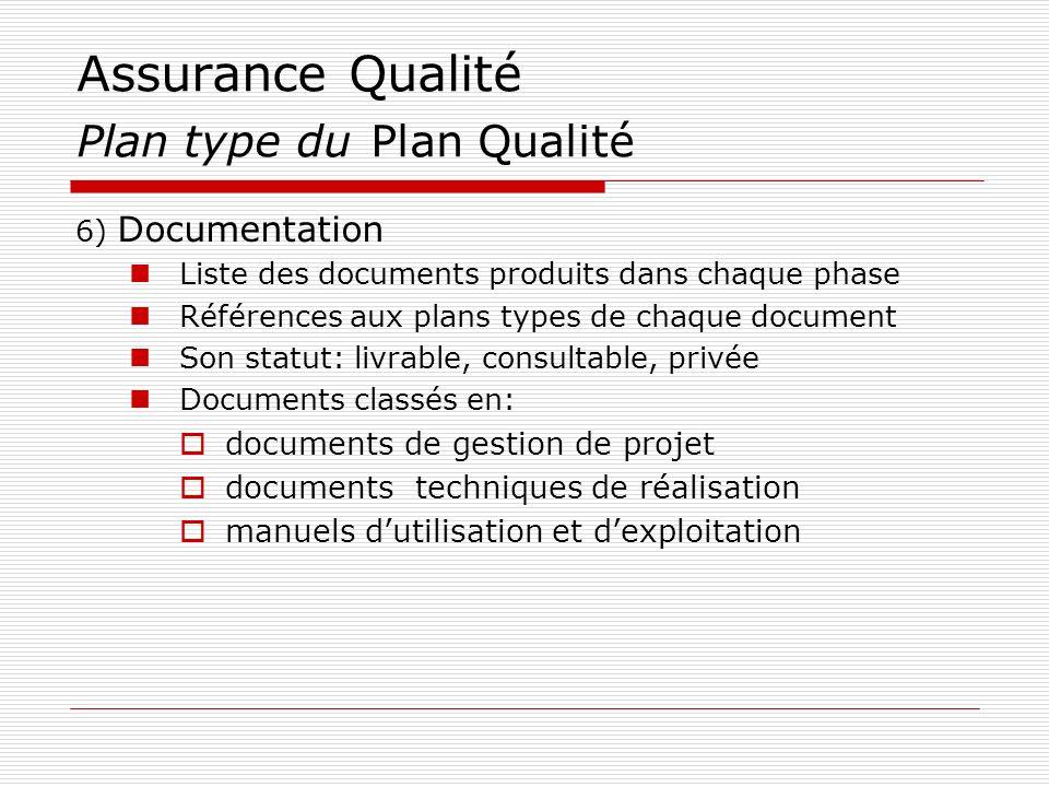 Assurance Qualité Plan type du Plan Qualité
