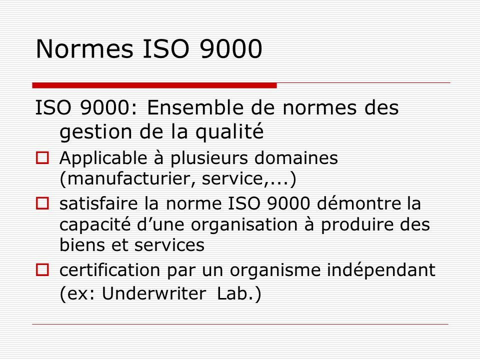 Normes ISO 9000 ISO 9000: Ensemble de normes des gestion de la qualité