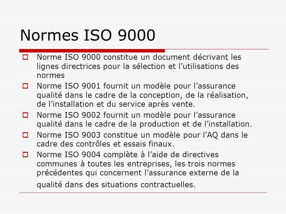 Normes ISO 9000 Norme ISO 9000 constitue un document décrivant les lignes directrices pour la sélection et l'utilisations des normes.
