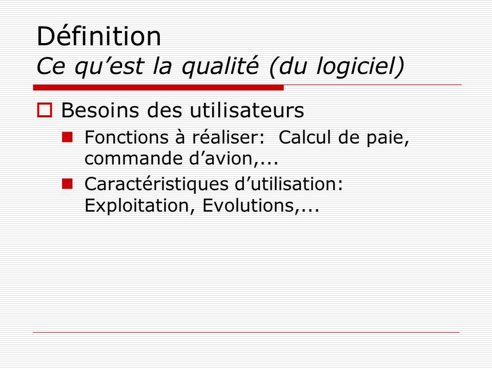 Définition Ce qu'est la qualité (du logiciel)