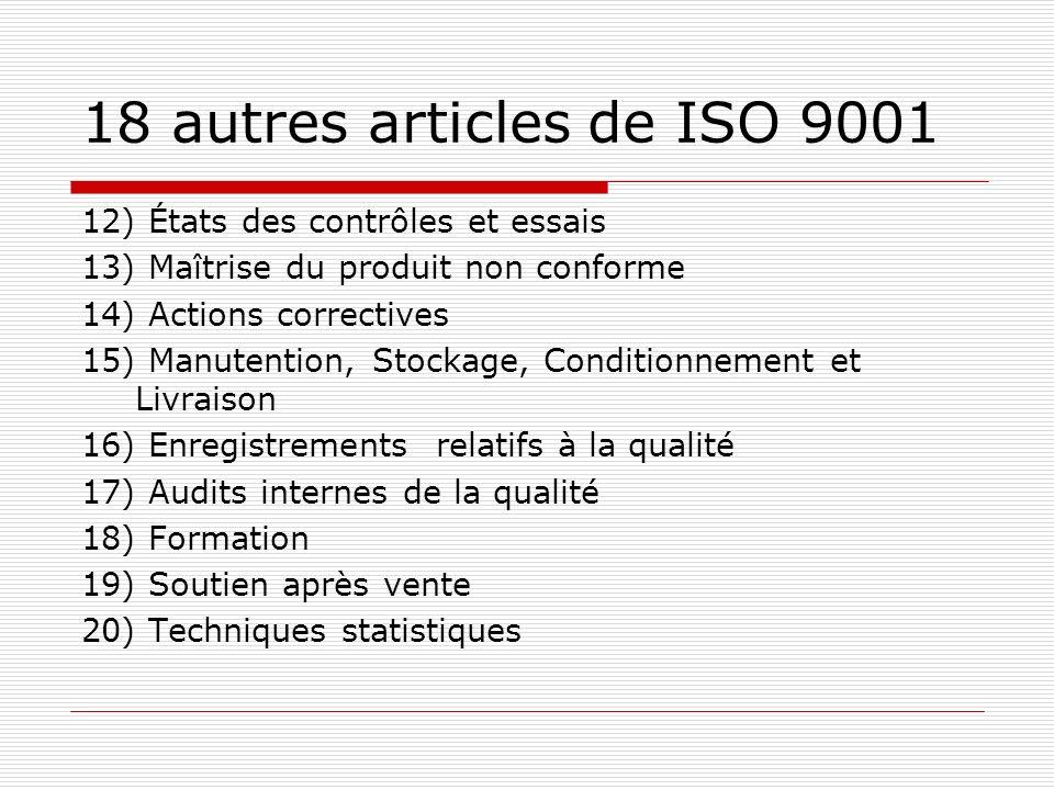 18 autres articles de ISO 9001 12) États des contrôles et essais