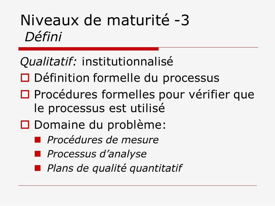 Niveaux de maturité -3 Défini