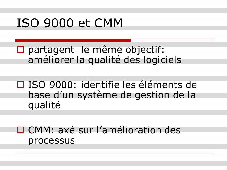 ISO 9000 et CMM partagent le même objectif: améliorer la qualité des logiciels.