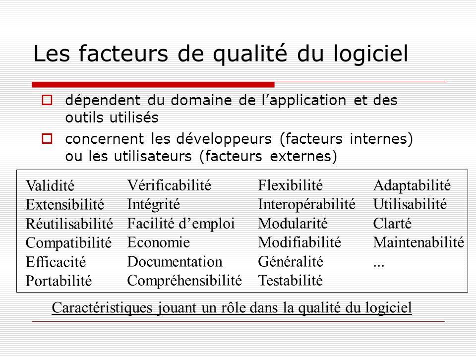 Les facteurs de qualité du logiciel